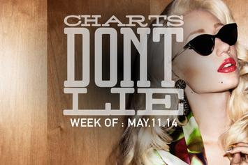 Charts Don't Lie: May 11