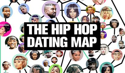 hip hop dating guide